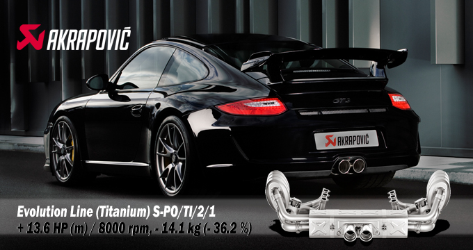 News Akrapovic Porsche