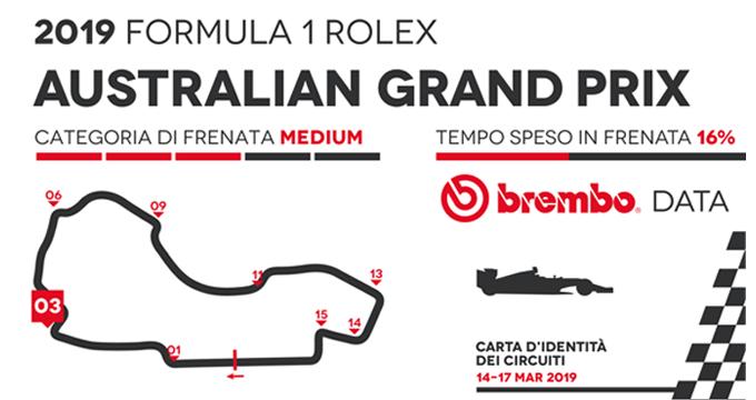01 - Rolex Australian Grand Prix_F1_it