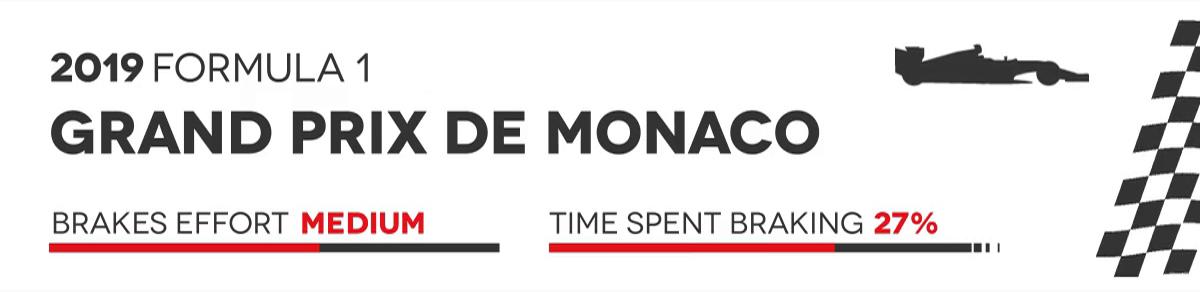 Banner Montecarlo