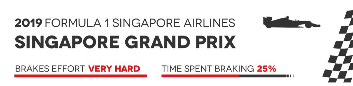 banner-f1-singapore