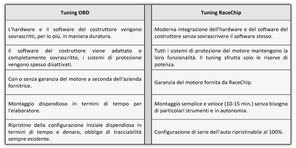 Microsoft Word - Tuning OB1.docx