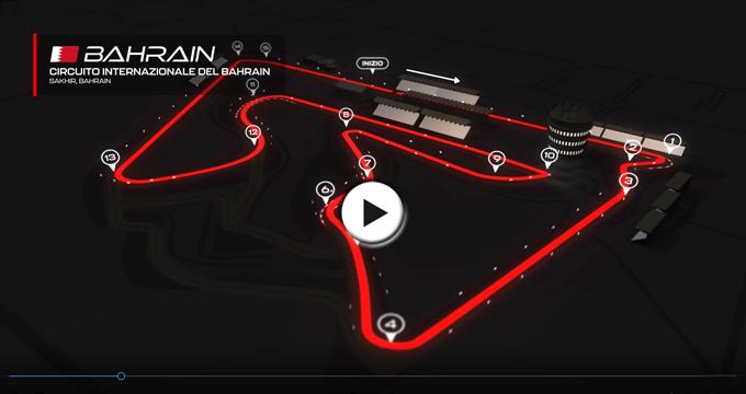 Evidenza Clip F1 Bahrain 2021