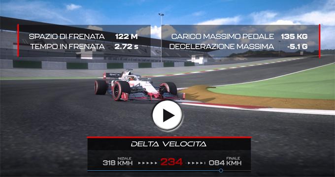 Evidenza Video F1 Portimao