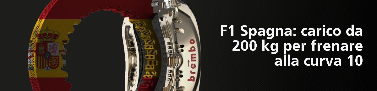 Banner F1