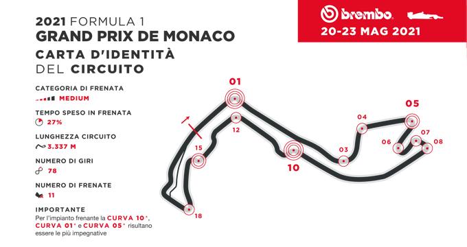 05_Monaco_F1_it