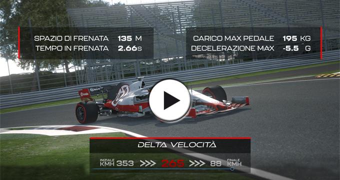 Evidenza Video F1 Monza 2021