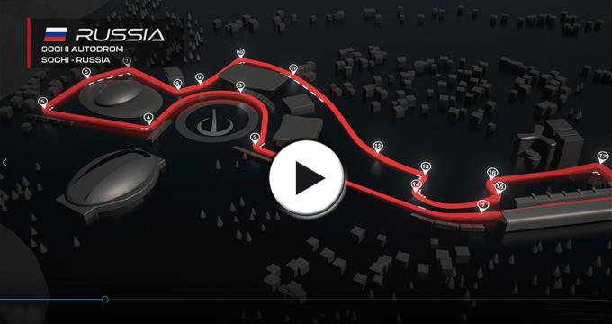 Evidenza video Circuito Sochi F1 2021